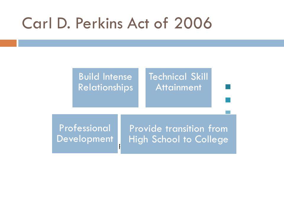 Carl D. Perkins Act of 2006 Source: Carl Perkins IIII, 2006