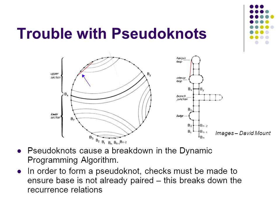 Trouble with Pseudoknots