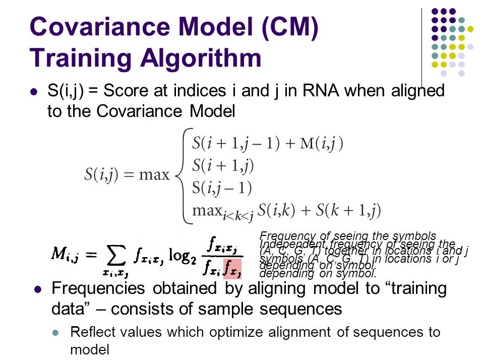 Covariance Model (CM) Training Algorithm