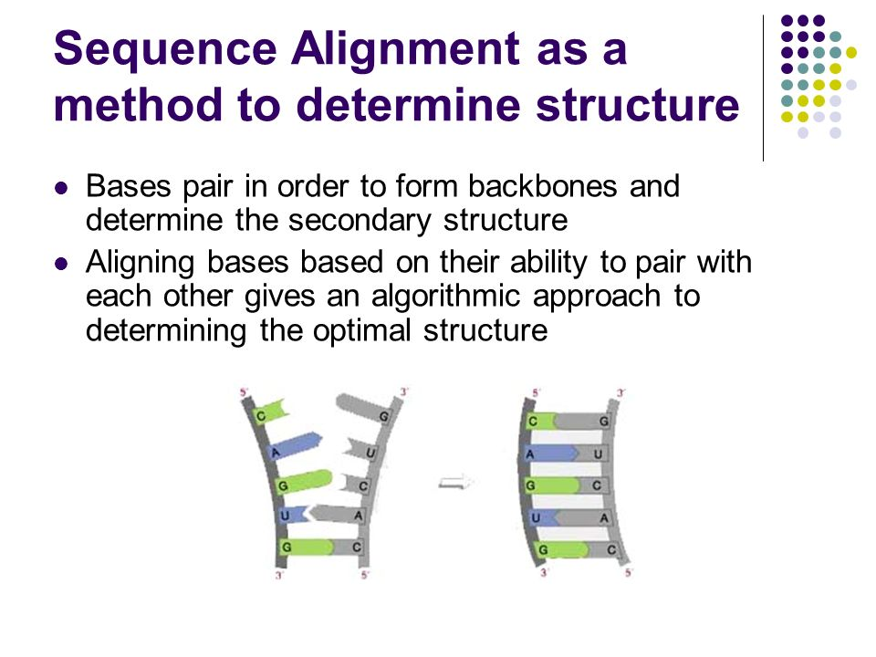 Sequence Alignment as a method to determine structure