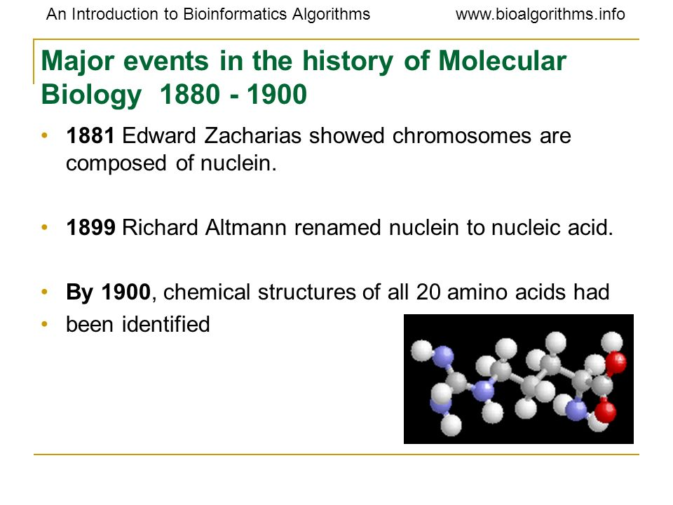 Major events in the history of Molecular Biology 1880 - 1900