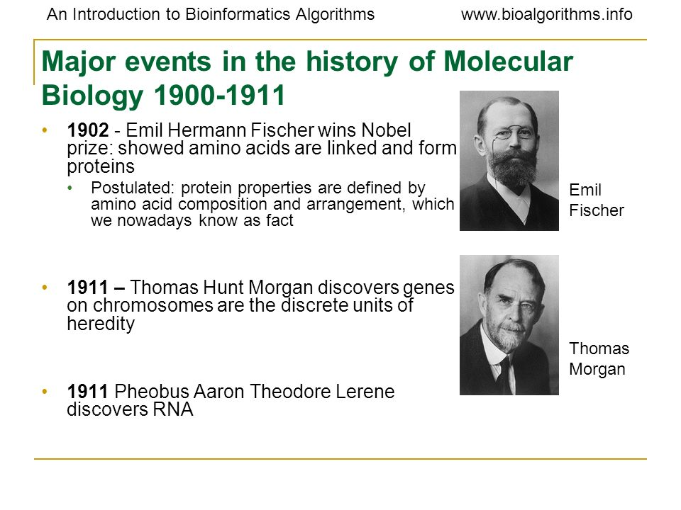 Major events in the history of Molecular Biology 1900-1911