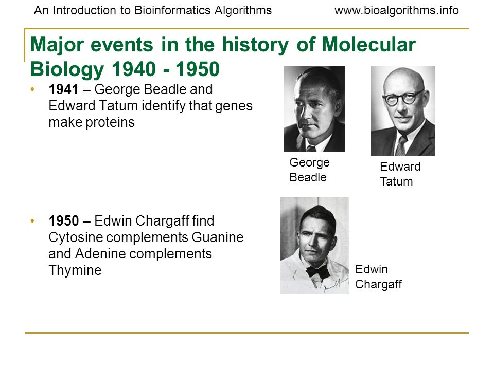 Major events in the history of Molecular Biology 1940 - 1950
