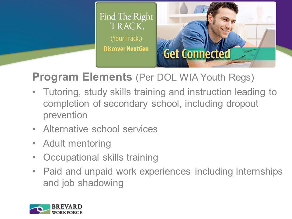 Program Elements (Per DOL WIA Youth Regs)