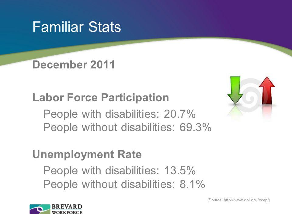 Familiar Stats December 2011 Labor Force Participation