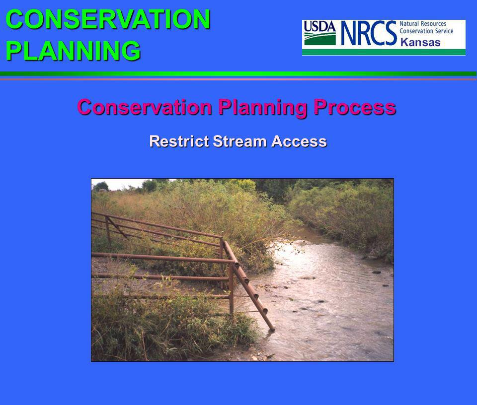 Restrict Stream Access