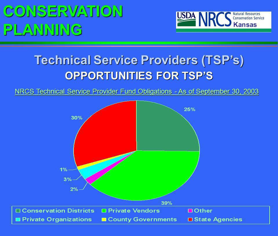 Technical Service Providers (TSP's) OPPORTUNITIES FOR TSP'S