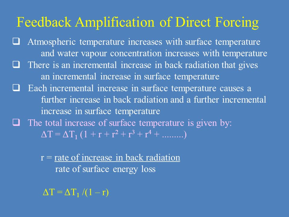 Feedback Amplification of Direct Forcing