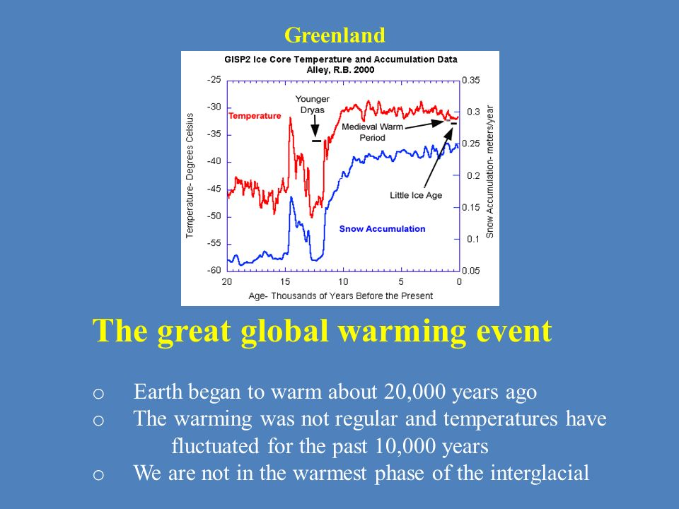 The great global warming event