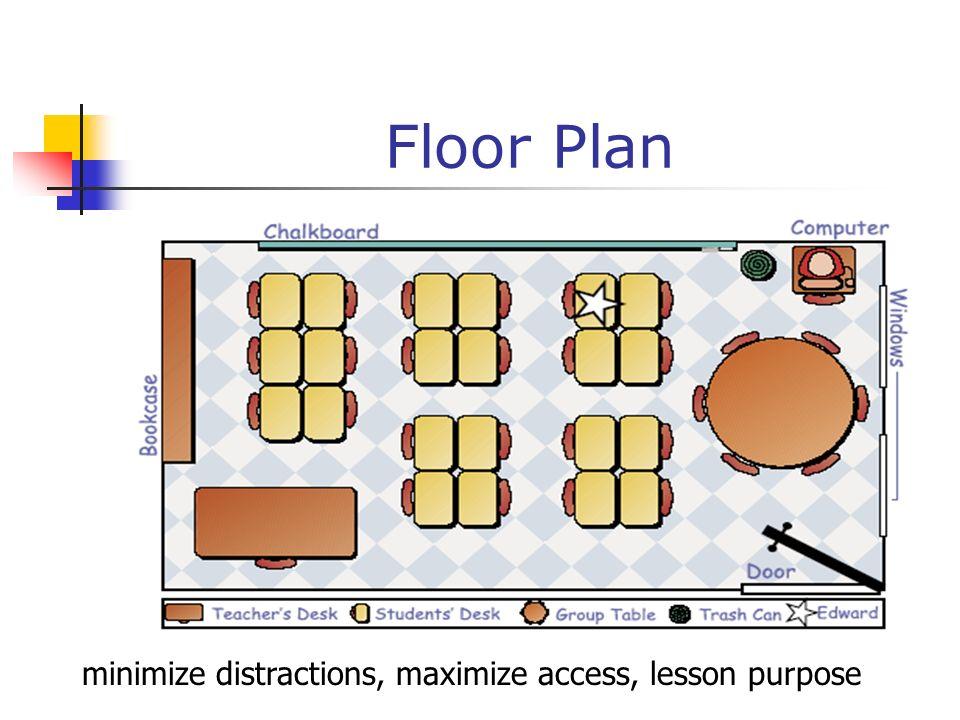 Floor Plan minimize distractions, maximize access, lesson purpose