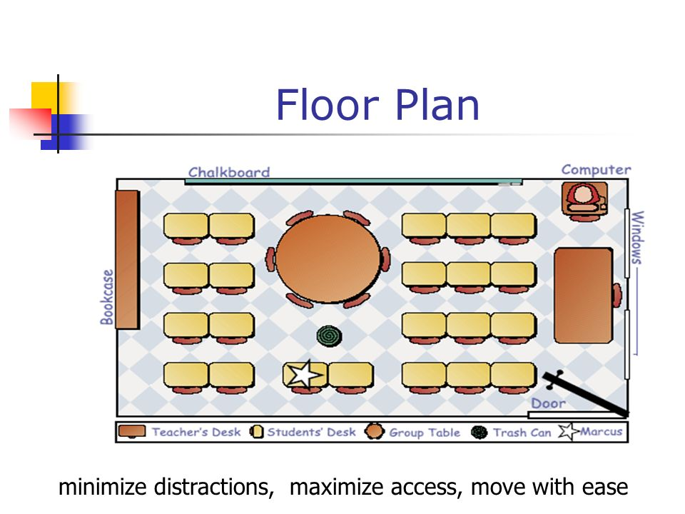 Floor Plan minimize distractions, maximize access, move with ease