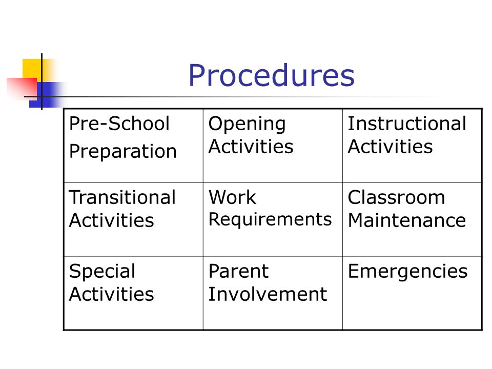 Procedures Pre-School Preparation Opening Activities