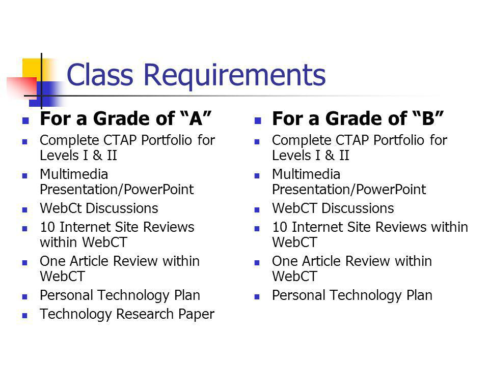 Class Requirements For a Grade of A For a Grade of B