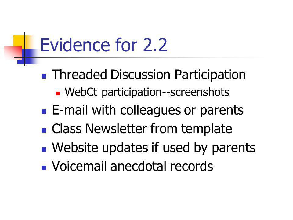 Evidence for 2.2 Threaded Discussion Participation