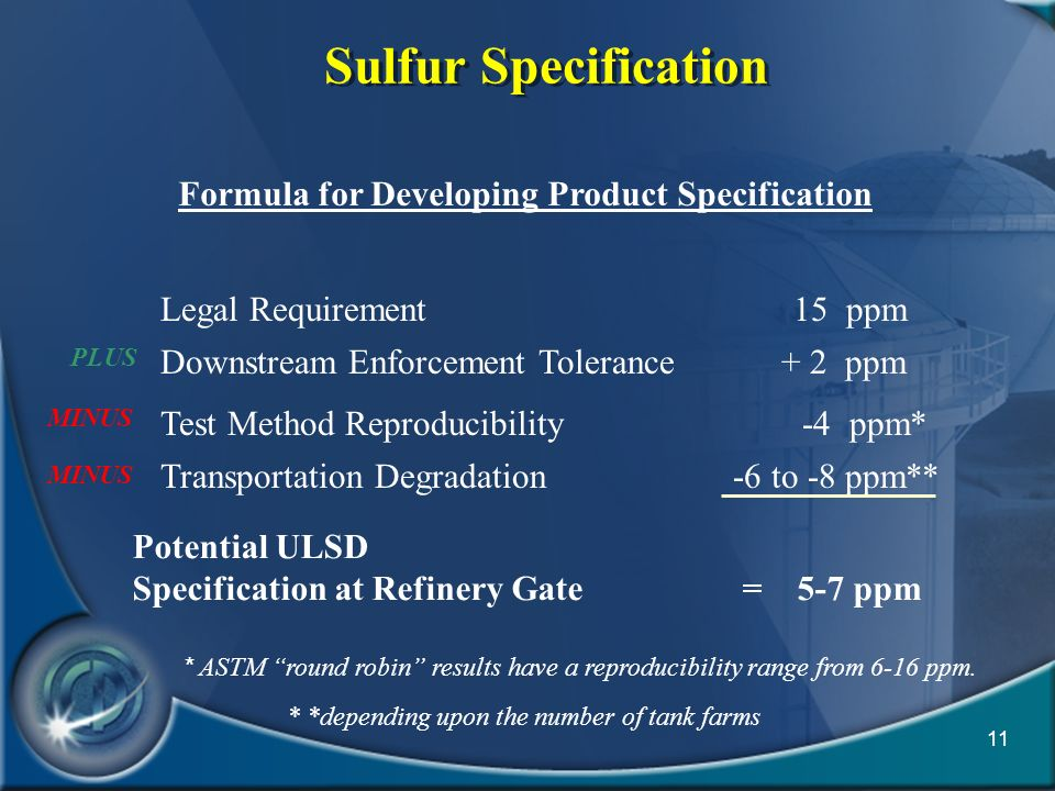 Formula for Developing Product Specification