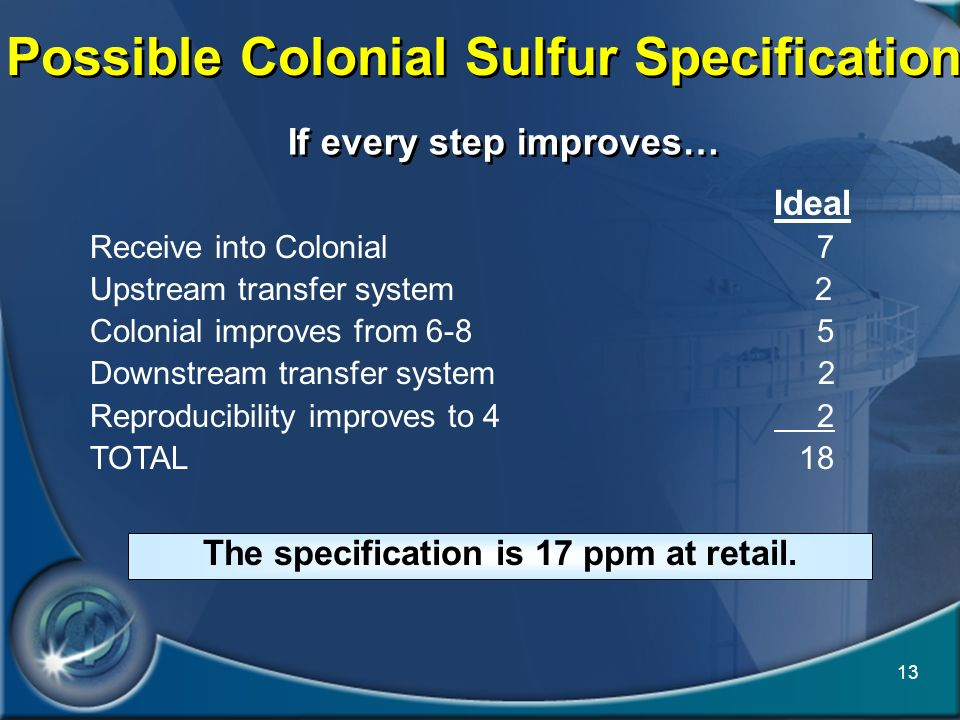 Possible Colonial Sulfur Specification