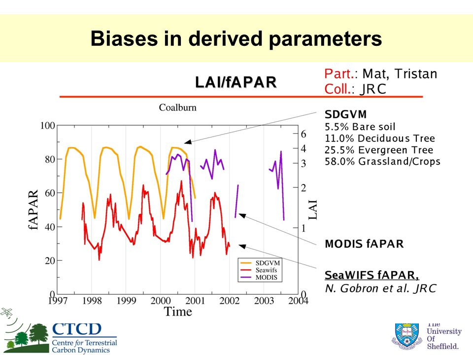 Biases in derived parameters