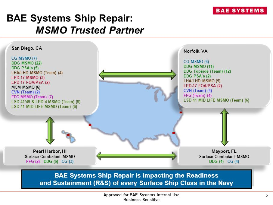BAE Systems Ship Repair: MSMO Trusted Partner
