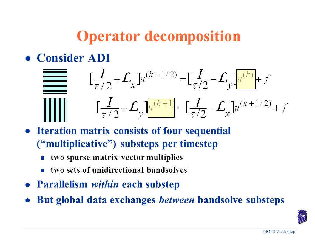 Operator decomposition