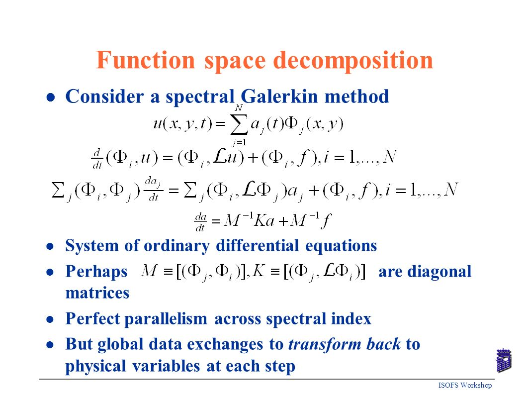 Function space decomposition