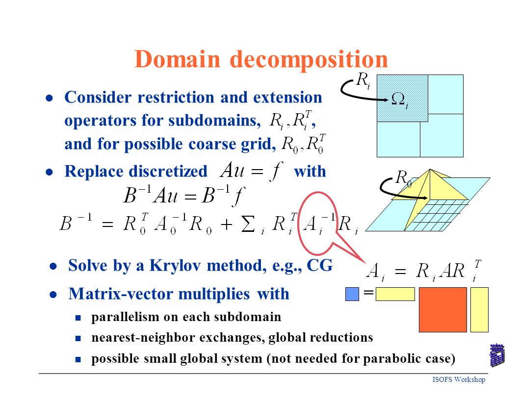 Domain decomposition Consider restriction and extension operators for subdomains, , and for possible coarse grid,