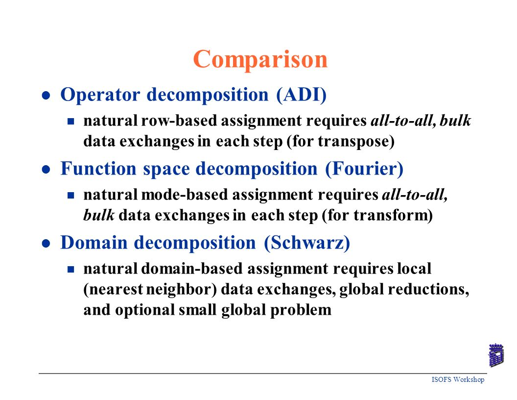 Comparison Operator decomposition (ADI)