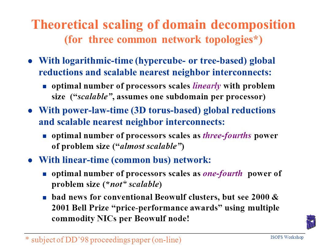 Theoretical scaling of domain decomposition (for three common network topologies*)
