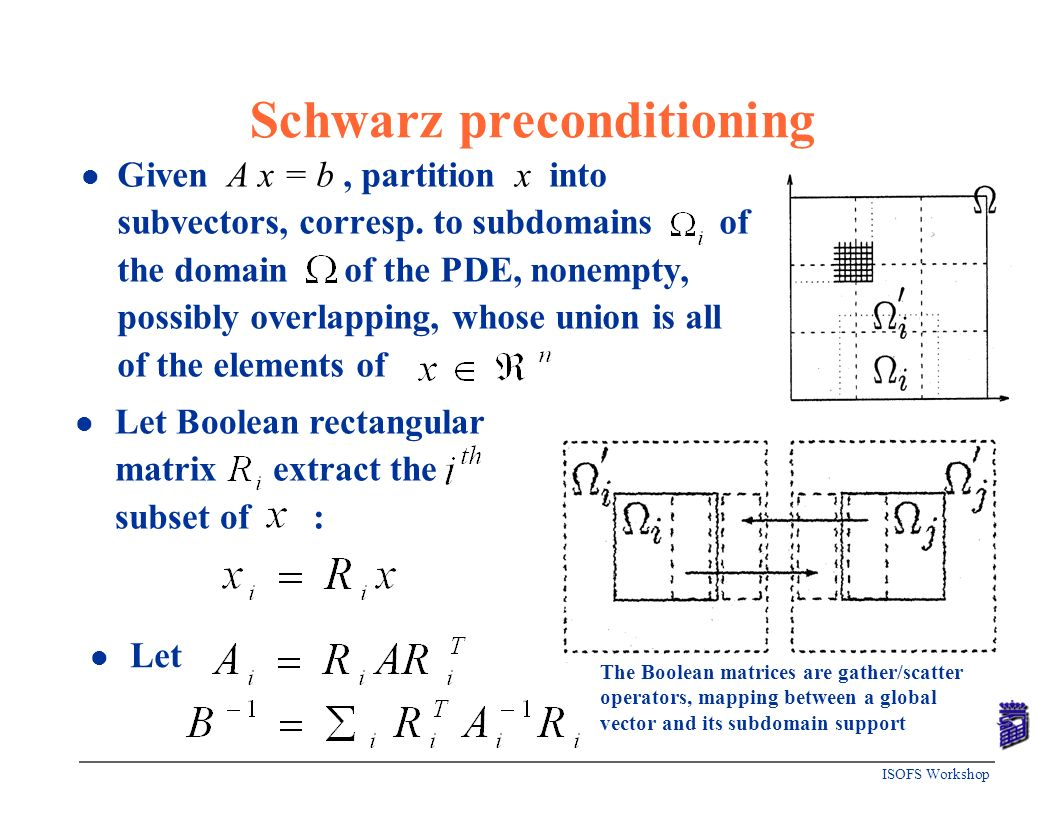 Schwarz preconditioning