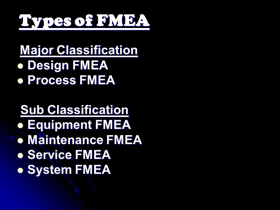 Types of FMEA Design FMEA Process FMEA Sub Classification
