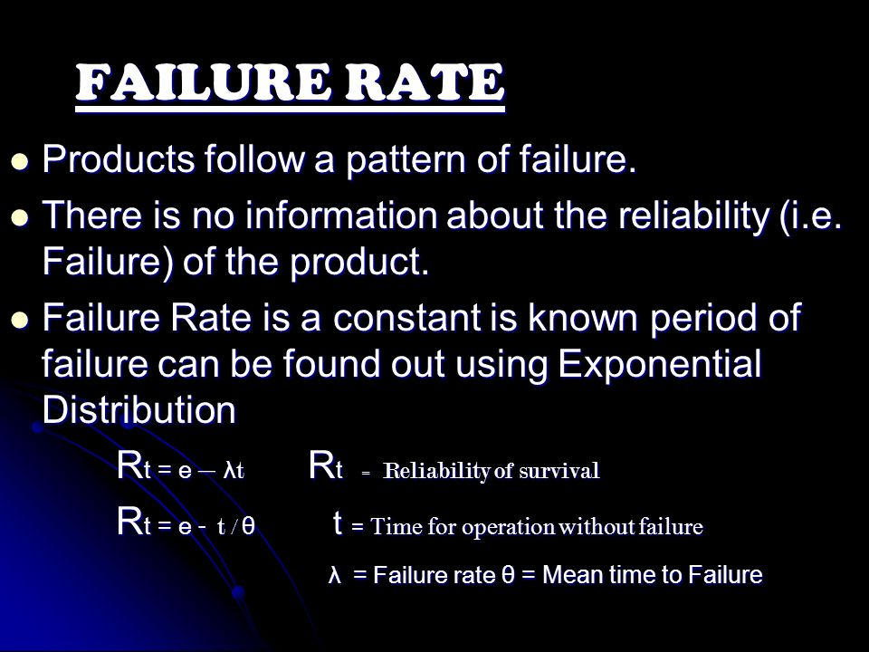 FAILURE RATE Products follow a pattern of failure.