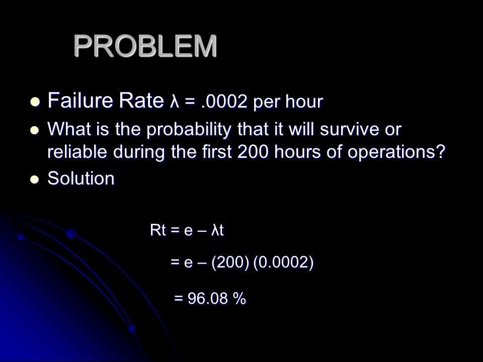 PROBLEM Failure Rate λ = .0002 per hour