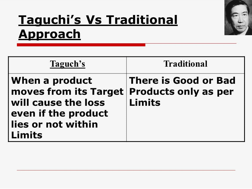 Taguchi's Vs Traditional Approach