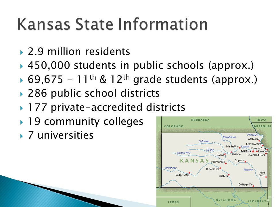 Kansas State Information