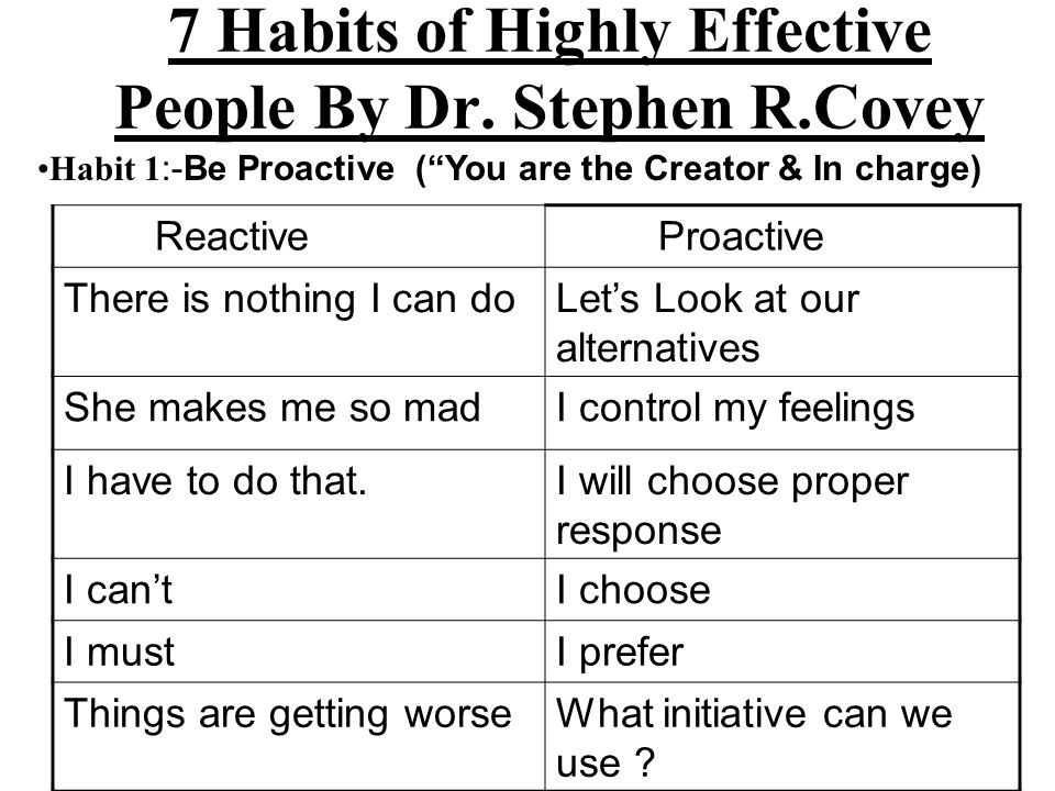 7 Habits of Highly Effective People By Dr. Stephen R.Covey