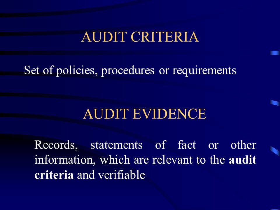 AUDIT CRITERIA AUDIT EVIDENCE