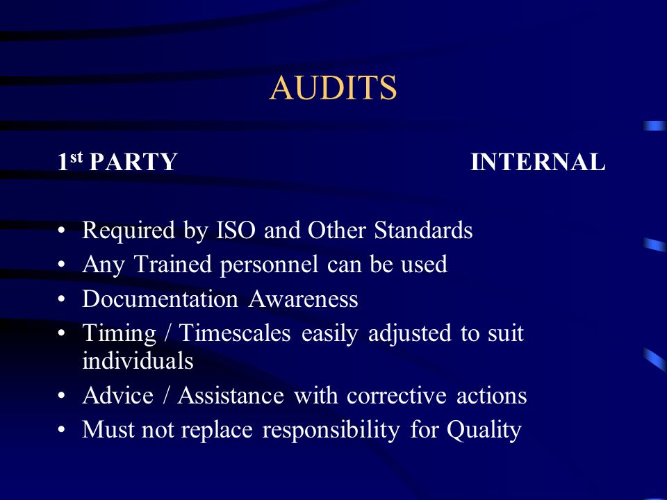 AUDITS 1st PARTY INTERNAL Required by ISO and Other Standards