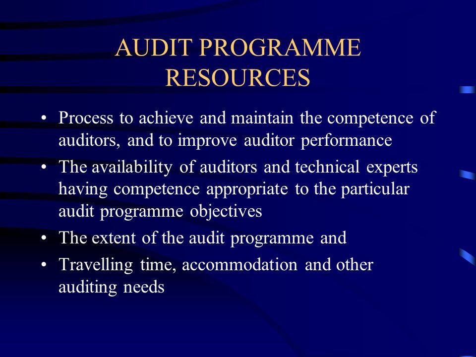 AUDIT PROGRAMME RESOURCES