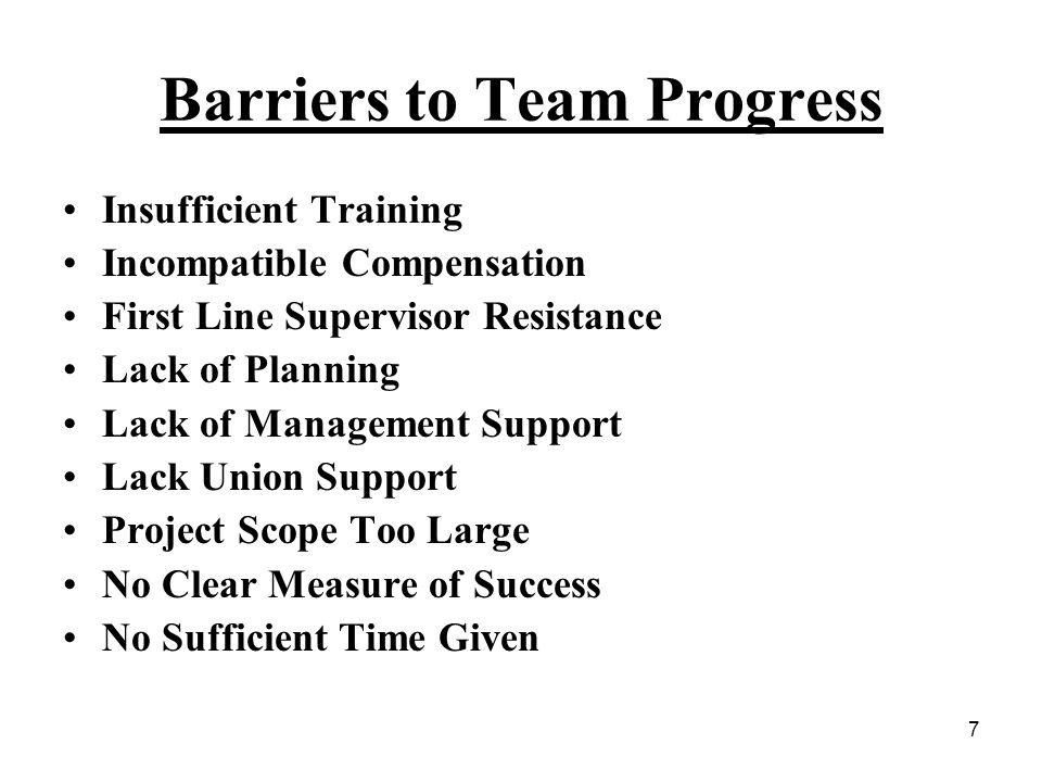 Barriers to Team Progress