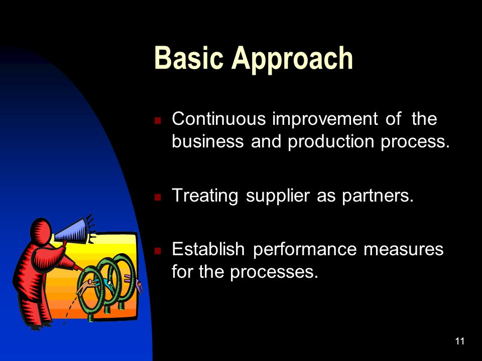 Basic Approach Continuous improvement of the business and production process. Treating supplier as partners.