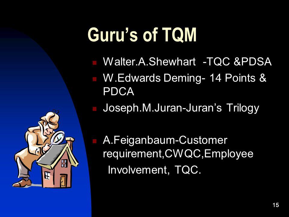 Guru's of TQM Walter.A.Shewhart -TQC &PDSA