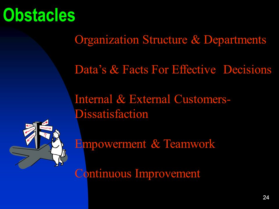 Obstacles Organization Structure & Departments