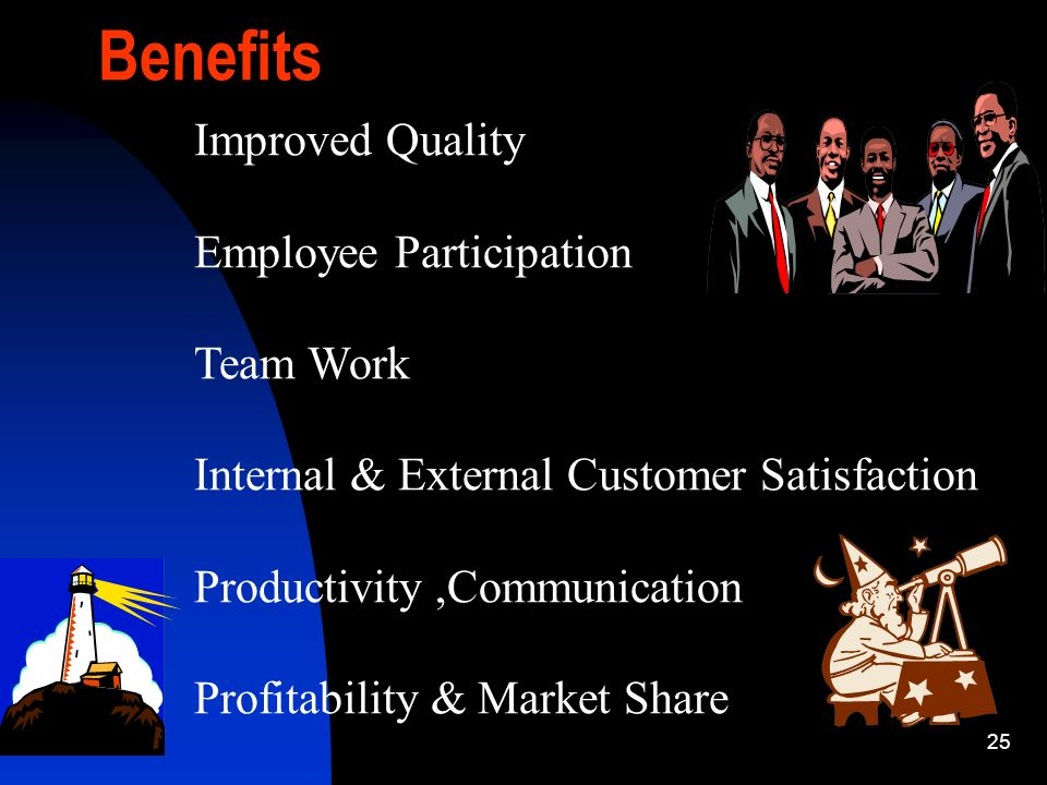 Benefits Improved Quality Employee Participation Team Work