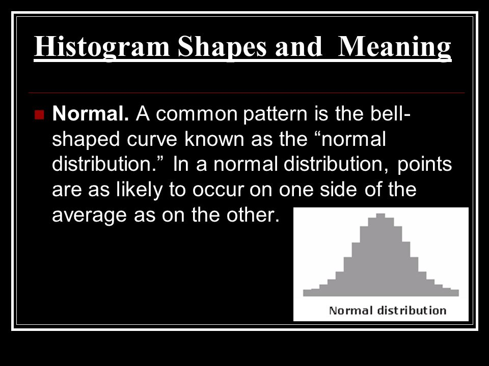 Histogram Shapes and Meaning
