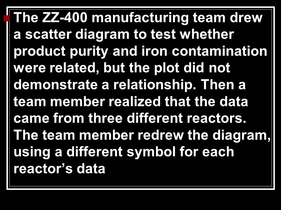 The ZZ-400 manufacturing team drew a scatter diagram to test whether product purity and iron contamination were related, but the plot did not demonstrate a relationship.