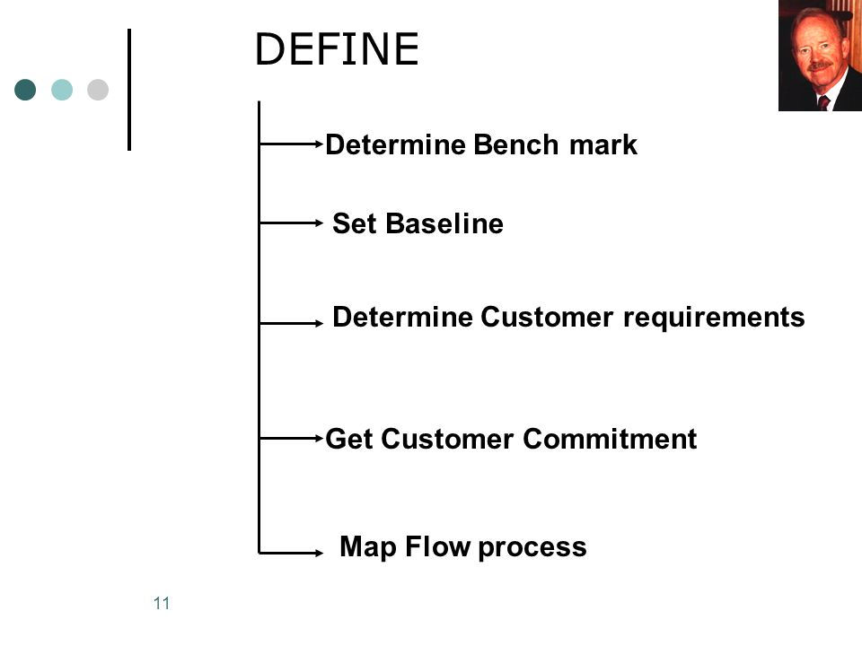DEFINE Determine Bench mark Set Baseline
