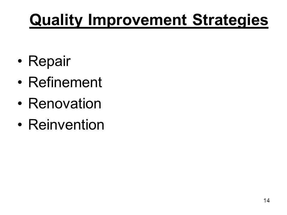 Quality Improvement Strategies