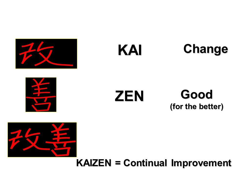 KAIZEN = Continual Improvement