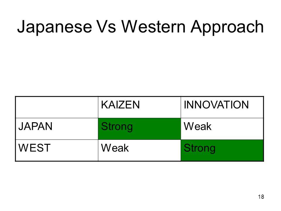 Japanese Vs Western Approach