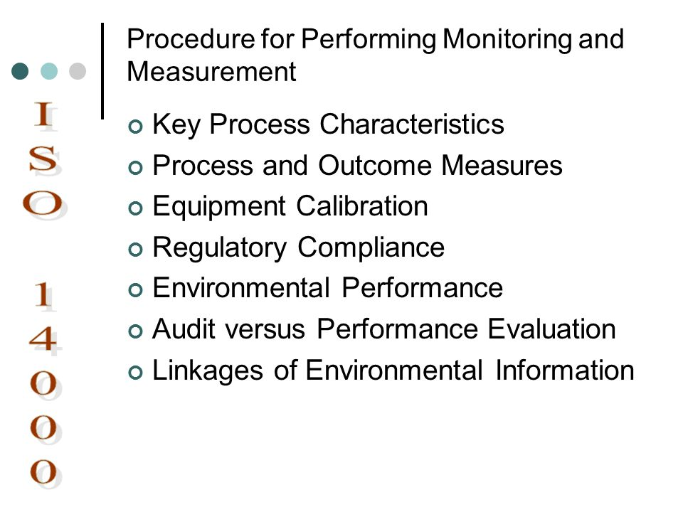Procedure for Performing Monitoring and Measurement