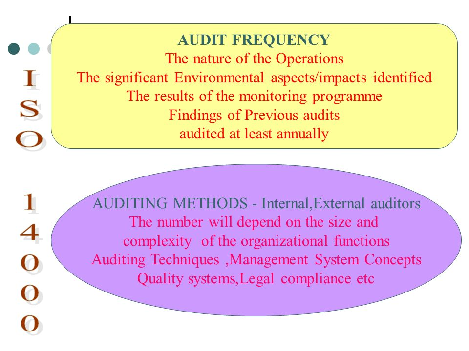 ISO 14000 AUDIT FREQUENCY The nature of the Operations